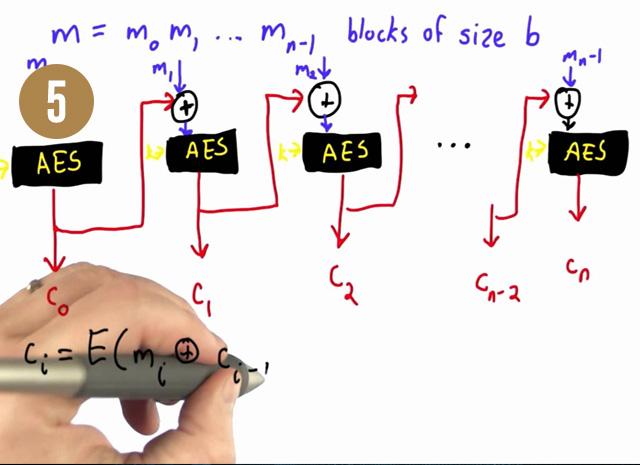 5-encryption-mode